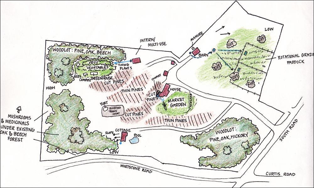 Permaculture Design Consultation Maps And Plans Center For BioRegio